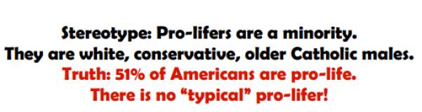 pro-life demographics